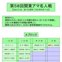 「第58回 関東アマ名人戦」の結果