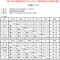 [大会結果]第61回中国高校選手権山口県予選会