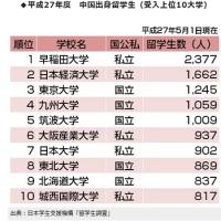 急増する日本への中国人留学生 「受け入れる」から「来てもらう」への変化も
