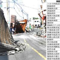 《前説》地震の科学的分析と対応・対策の重要性