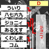 【CPT関連】2016.07.23 SFV対戦会&シングル大会 FCA