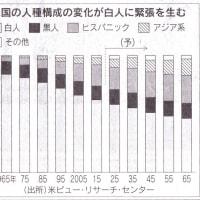 トランプショック関連用語集