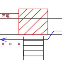 千葉県警察 U警察署のおまわりさんに、道路使用許可の確認方法を教えてあげました/2