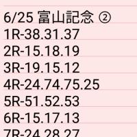 🚴 6/25 富山記念 ②