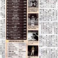 朝日新聞・別版be もう一度流行歌(1978年8月の曲)