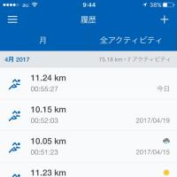 ジョギング記録(^^)
