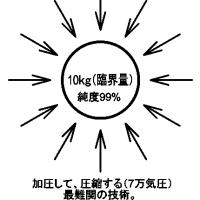 水爆の構造解説、再出、チョングソの技術のレベルを説明する為。
