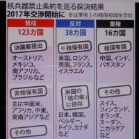 <国連>核兵器禁止交渉決議日本は反対