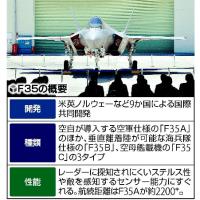 航空自衛隊、F35に空対地ミサイル検討…射程300キロ