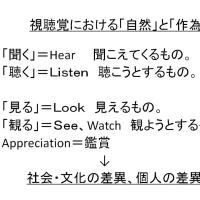 視聴覚における「自然」と「作為」