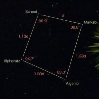 『天球の歩き方 計算編』#10 〜秋の大四辺形はどんな四角形か〜