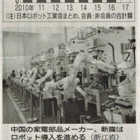 中国ロボ爆買い/どうなる日本経済