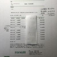 桑波田さんへの11月度支援のご報告、27,500円でした