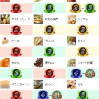 粉食を回避する (過食対策)
