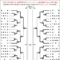 [開催中]第47回全国高校選抜大会県予選ベスト4地元3校進出