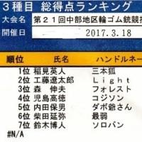 第21回中部地区ゴム銃射撃大会in豊田&懇親会