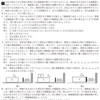 大阪大学・物理 1