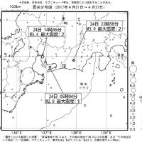 今週のまとめ - 『東海地域の週間地震活動概況(No.17)』など