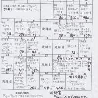みなと家精肉店 特売カレンダー