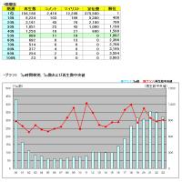 タグ別・月間いろいろ調査MikuMikuDance 2016年9月うp分編