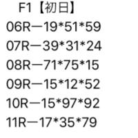 2/27 平競輪 F1 初日