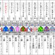 【シーザライト】7/22福島5R2歳新馬・出走確定
