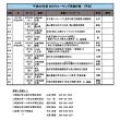 KDSウォーキング年間実施計画(H29.9~H30.7月)