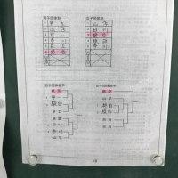新人戦前日練習!