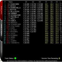 F1:ハンガリーGP:公式予選