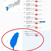日式臺灣鐵路路線圖(日本風台湾鉄道路線図)