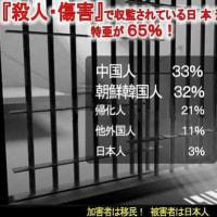 大阪府警、「生活保護の二重取り」許さん!大阪府警逮捕の容疑者計1169人の支給を停止、約7000万円過払い防ぐ