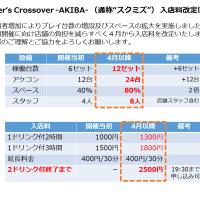 �����š�SF5���凉�ڡ�����Fighter's Crossover -AKIBA-�פˤĤ���