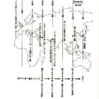 「日本から発信される新文明の波が今起こっています。」
