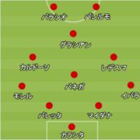 ACミランVSボカ・ジュニアーズ(トヨタカップ)