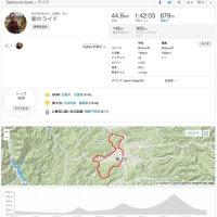 瓜巣〜飛騨牛〜今谷林道45km。アキちゃんと遭遇!!