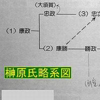 歴史教室 「榊原政岑と高尾大夫」
