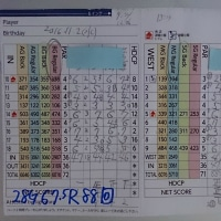 今日のゴルフ挑戦記(69)/東名厚木CC イン(B)→ウエスト
