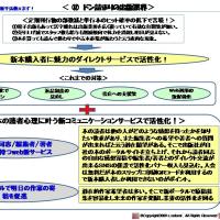 <ブログアーカイブ8>不況業種を元気にする法教えます!<ドン詰まりの出版業界>2012-06-16 掲載