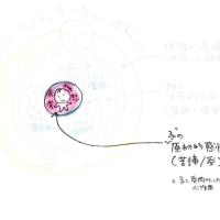 プラユキさんレクチャー絵メモ~瞑想的子育て&心育て…からの遊戯三昧