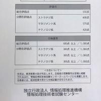 ITパスポート 試験結果レポート