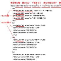 WixサイトにHTMLコードを使って表を入れる