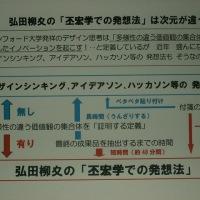 弘田柳夊の丕宏学 その発想法