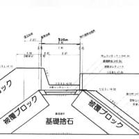 <22日(木)の辺野古>久しぶりの海上行動。防衛局の設計図書にとんでもない設計ミスが判明---消波ブロックは2000個も必要!