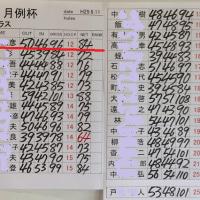 千葉新日本月例杯(6月)