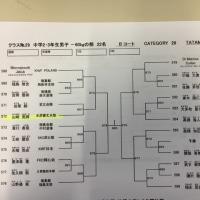 トーナメント発表