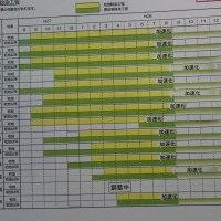 H28.第3回臨時会と全協 詳細その2