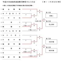 2017年 春季軟式高校野球兵庫県大会出場校