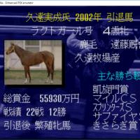 ウイポEX牝系縛りプレイ2000年から2002年