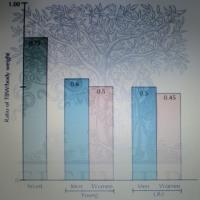 脱水診療の基礎:体重に対する体内総水分量の割合
