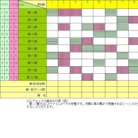 硬式テニス秋季大会(西武体協) 日程 実施要綱